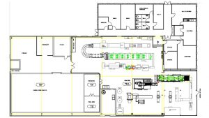 plan zoning hygiénique